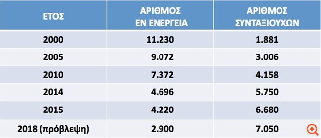 asfalistiko img1