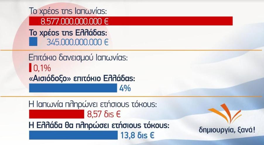 marketnews grafhma parasxos dhmiourgia